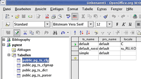 OpenOffice PostgreSQL Datenquelle